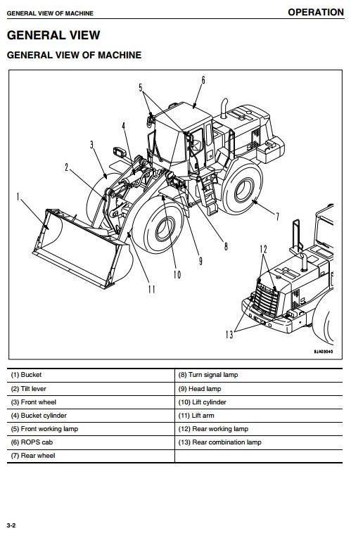 Komatsu Wheel Loader WA380-5 sn: H50051 and up Operating and Maintenance Instructions