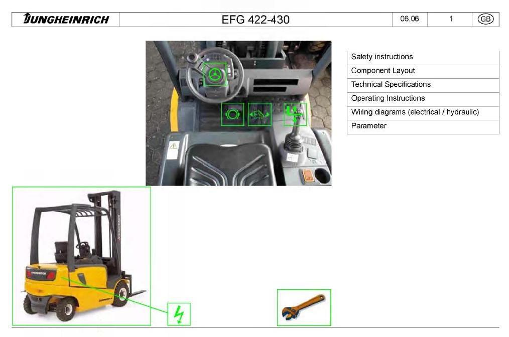 jungheinrich lift truck efg422 efg425 efg425k efg4 rh sellfy com jungheinrich etv 214 user manual Jungheinrich Order Pickers Warehouse