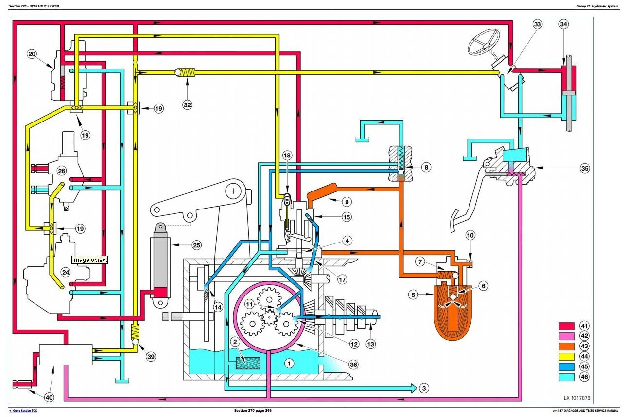 Wiring Diagram For 6400 John Deere Tractor Trusted Diagrams 6410 6200 Schematic 755
