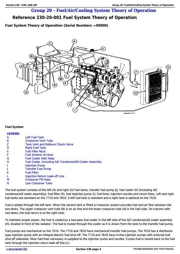 7610 7710 And 7810 Usa Tractors Diagnosis Tests S. 7610 7710 And 7810 Usa Tractors Diagnosis Tests Service Manual Tm2030. John Deere. John Deere Ac Filter Diagram At Scoala.co