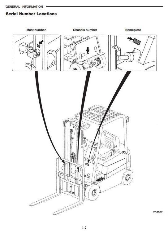 Caterpillar Electric Forklift Truck EP16K, EP18K, EP20KC Workshop Service Manual