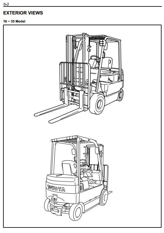 Toyota Electric Forklift Truck 7FBMF16/18/20/25/30/35/40/45/50 Workshop Service Manual