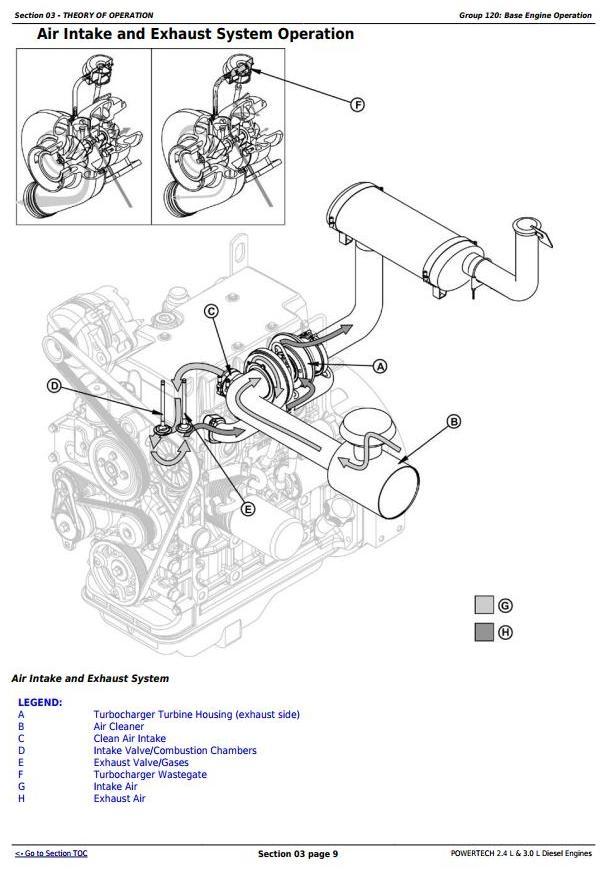 john deere powertech 4024 2 4 l 5030 3 0 l diesel en rh sellfy com John Deere Fuel Pump Troubleshooting John Deere Fuel Pump Troubleshooting