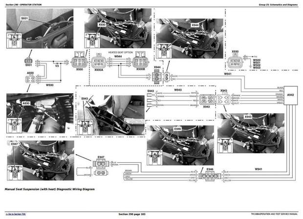 John Deere 8120, 8220, 8320, 8420, 8520 Tractors Operation and Test Service Manual (TM1980)