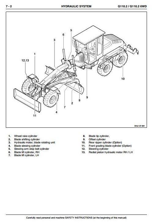 New Holland Graders G110.2, G110.2 6WD Workshop Service Manual