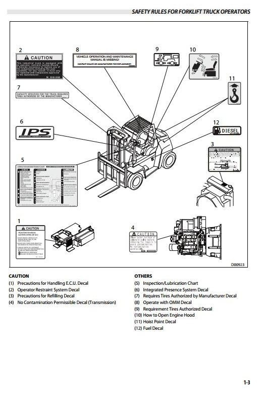 Mitsubishi Diesel Forklift Truck  FD70N (AF20D-10011-up) Operating and Maintenance Instructions
