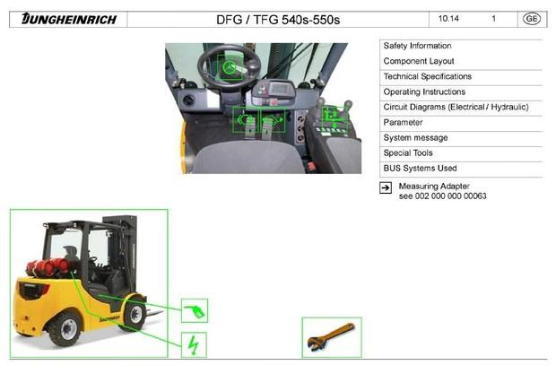 Jungheinrich Truck DFG540S, DFG545S, DFG550S, TFG540S, TFG545S, TFG550S Service Manual