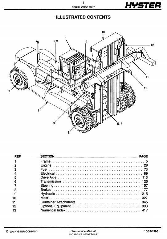 pm hyster C117 852498 09 96?w\=542 hyster axle diagram chevy 10 bolt axle diagram wire diagrams