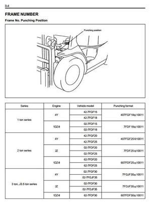 Toyota LPG Forklift Truck 7FGF15, 7FGF18, 7FGF20, 7FGF25, 7FGF30, 7FGJ35 Workshop Service Manual