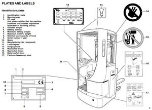 Linde Pallet Stacker Type 139: L12R, L16R Operating Instructions (User Manual)