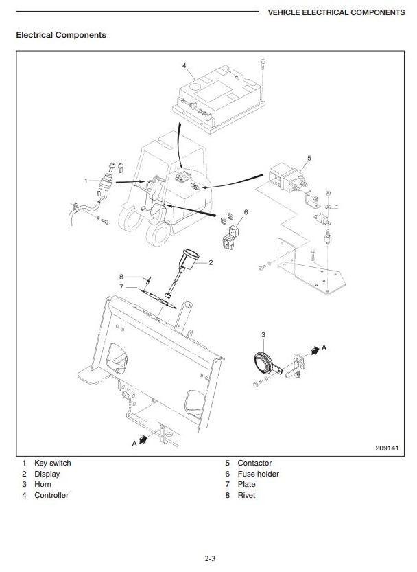 Caterpillar Electric Forklift Truck EP10KRT, EP12KRT, EP15KRT Workshop Service Manual