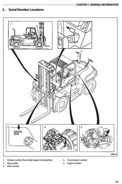 Mitsubishi Diesel Forklift Truck: FD100NZ, FD120NZ, FD135NZ, FD150ANZ Workshop Service Manual