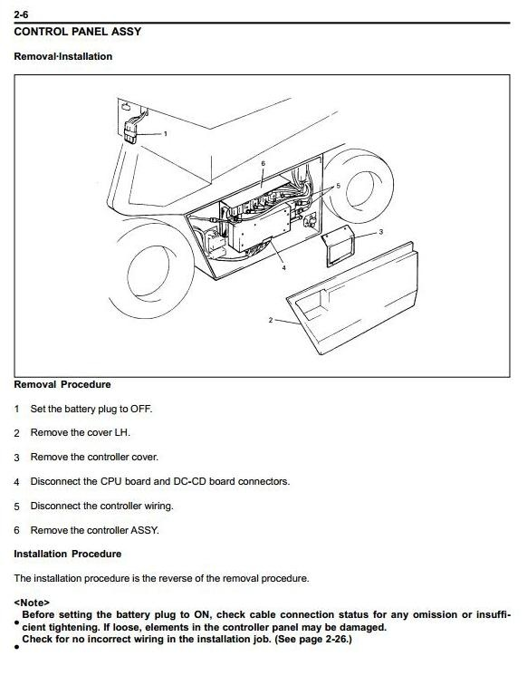 Toyota Forklift Truck 5fb10 5fb14 5fb15 5fb18 5fb2. Toyota Forklift Truck 5fb10 5fb14 5fb15 5fb18 5fb20 5fb25 5fb30. Toyota. Toyota Forklift Wiring Diagram Basic At Scoala.co