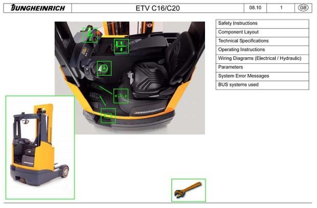 Jungheinrich Electric Reach Truck  ETVC-16, ETVC-20 (06.2008-03.2015) Workshop Service Manual