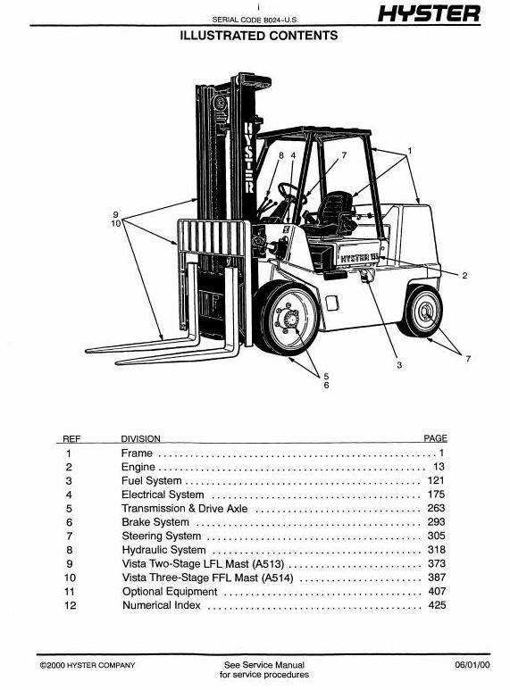 Hyster Forklift B024 Series: S6.00XL (S135XL;S135XL2),