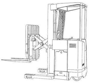Hyster Electric Reach Truck B264 Series: N30XMXDR3, N45XMXR3 Workshop Service Manual