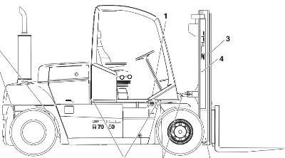 Still Fork Truck Type R70-60, R70-70, R70-80 (KALMAR): R7126, R7127, R7128 Parts Manual