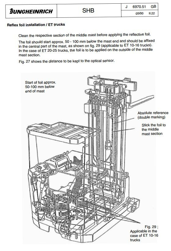 Jungheinrich Reach Truck ETM10, ETM12, ETV10, ETV12 (10.1997-03.1999) Workshop Service Manual