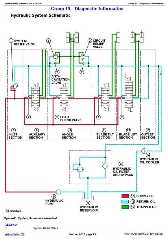 450j Crawler Dozer Sn 216243 Diagnostic Operati. 450j Crawler Dozer Sn 216243 Diagnostic Operation Test Service Manual. John Deere. John Deere 450j For The Hydraulic System Schematics At Scoala.co