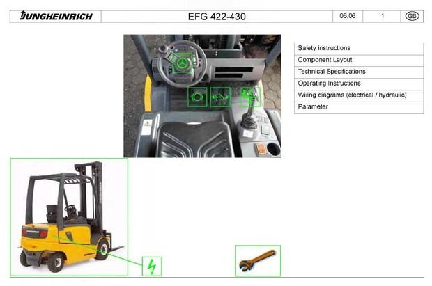 Jungheinrich Electric Lift Truck  EFG Vac 22, EFG Vac 25 (L, S, SL), EFG Vac 30 Service Manual