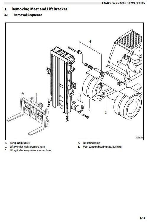 Mitsubishi Diesel Forklift Truck: FD100NM1, FD120NM1, FD135NM1, FD150ANM1 Workshop Service Manual