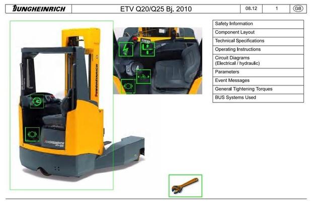 Jungheinrich Electric Reach Truck ETVQ20, ETVQ25 (from 09.2010) Workshop Service Manual
