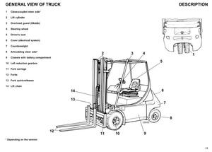 Linde Forklift Trucks 335 series E14, E16, E16C, E16P, E18P, E20P Operating Instruction, Manual