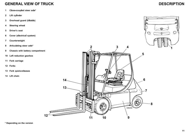 Linde Forklift Trucks 335 series E14, E16, E16C, E16P, E18P, E20P Operating Instruction, Manual