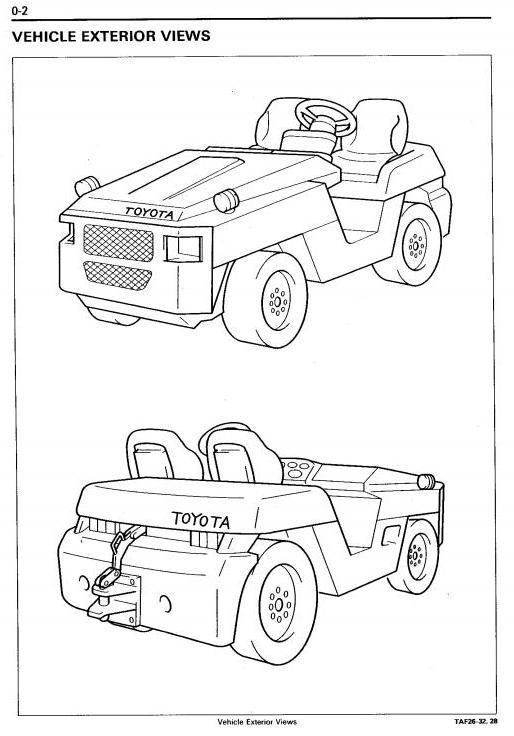 toyota towing tractor type 2td20 2td25 2tg20 2tg25 rh sellfy com Toyota Rav Manual Toyota Yaris Manual