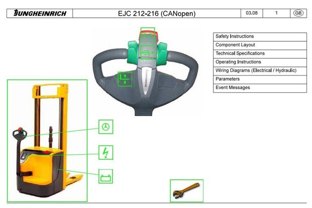 Jungheinrich Electric Stacker EJC 212, EJC 214, EJC 216, EJC 220 (05.08-10.11) Workshop Manual