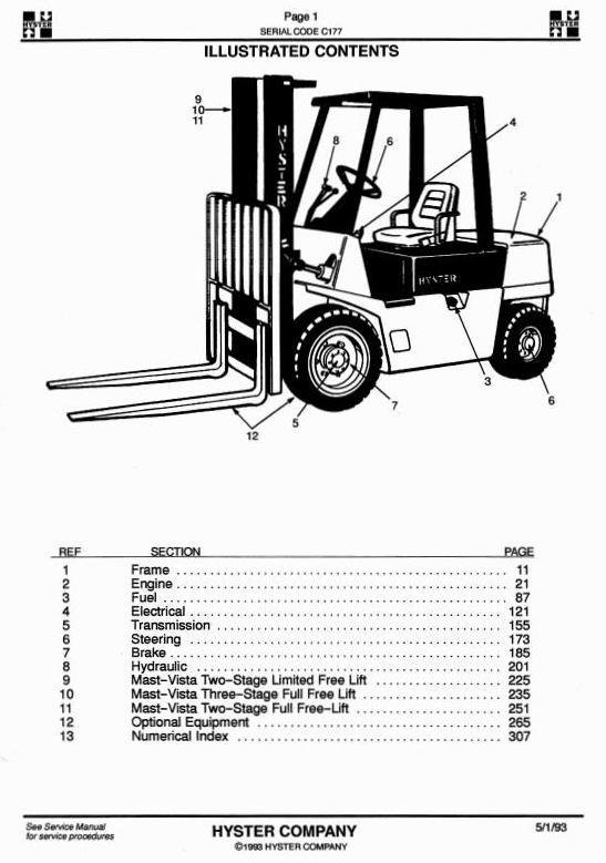 Hyster Forklift C177 Series: H2.00XL (H40XL), H2.50XL