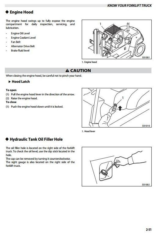 Mitsubishi Forklift Truck FD100NM1(S), FD120NM1(S), FD135NM1(S), FD150ANM1(S) Operating Manual