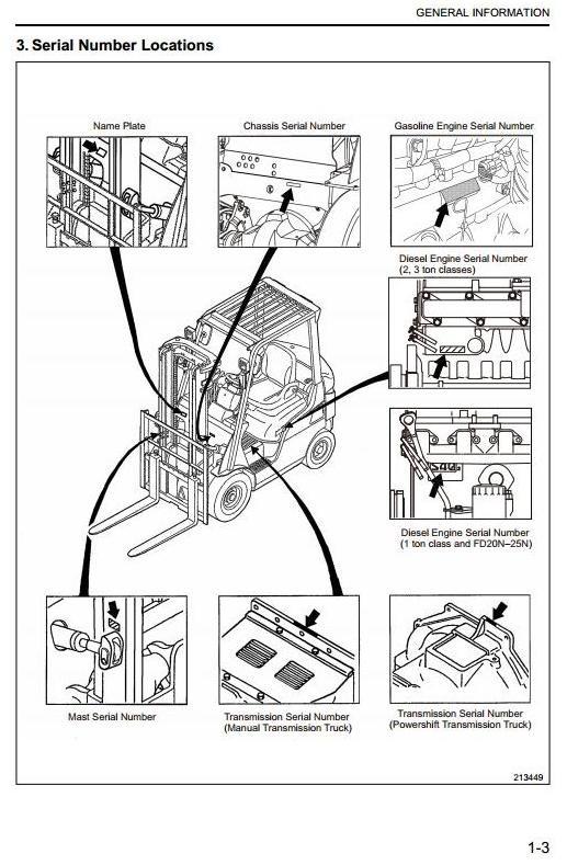 Mitsubishi Forklift Truck FD10N, FD15N, FD18N, FD20CN, FD20N, FD25N, FD30N, FD35AN Service Manual
