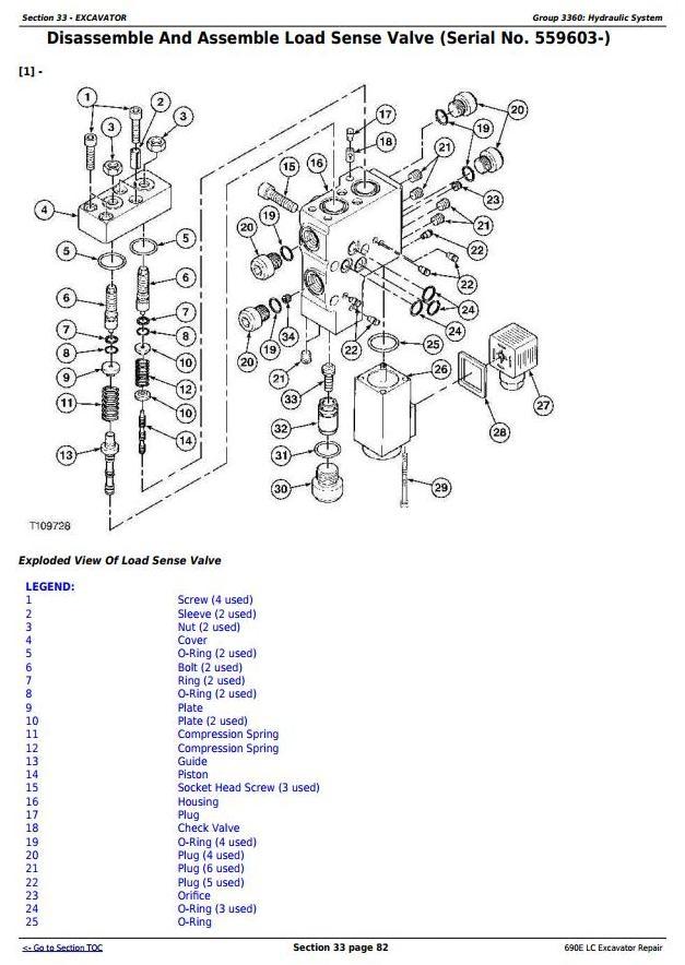 John Deere La145 Wiring Schematic - Wiring Database