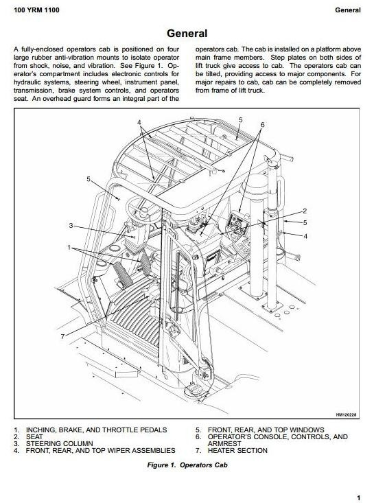Yale Forklift D876: GLP 80/90/100/120 DB, GDP 80/90/100/120 DB Workshop Service Manual