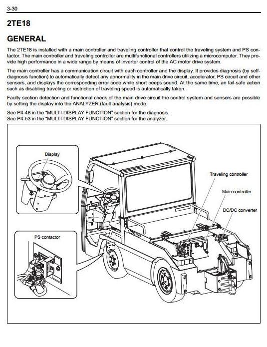 toyota reach truck manual pdf