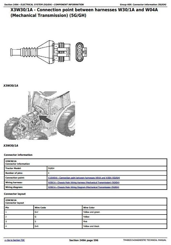 John Deere 5080G 5090G(,H), 5075G(L,F,V,N) 5085G(L,F,V,N), 5100G(F,N) Diagnosis and Tests (TM406319)