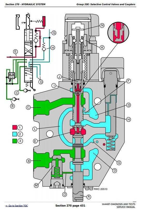 john deere 6100 6200 6300 6400 6506 6600 6800 6 rh sellfy com John Deere 100 Series Fuel System Diagrams John Deere Fuel Pressure Relief Screw