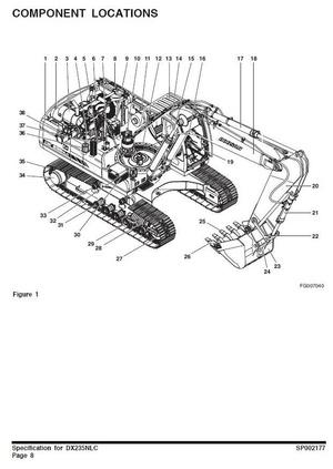 Doosan Crawler Excavator Type DX235NLC S/N: 50001 and Up Workshop Service Manual