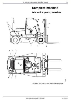 Still Fork Truck R70-60, R70-70, R70-80: R7126-R7128; Kalmar DCE-50 Maintenance Workshop Manual