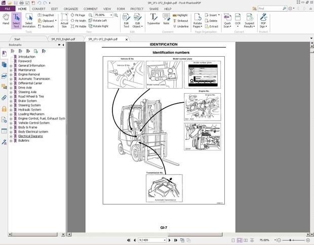 Nissan Forklift Truck 1F1, 1F2 Series Service Manual