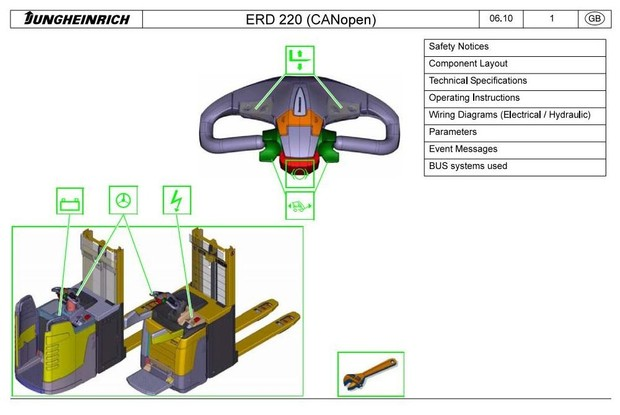 Jungheinrich Electric stacker Type ERD 220 Co (from 07.2010) Workshop Service Manual