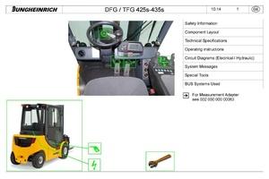 Jungheinrich Truck DFG425S, DFG430S, DFG435S, TFG425S, TFG430S, TFG435S Service Manual