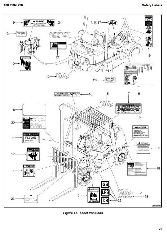 yale forklift e813 gp glp gdp 70 80 90 lj gp glp rh sellfy com Simple Wiring Diagrams Schematic Circuit Diagram