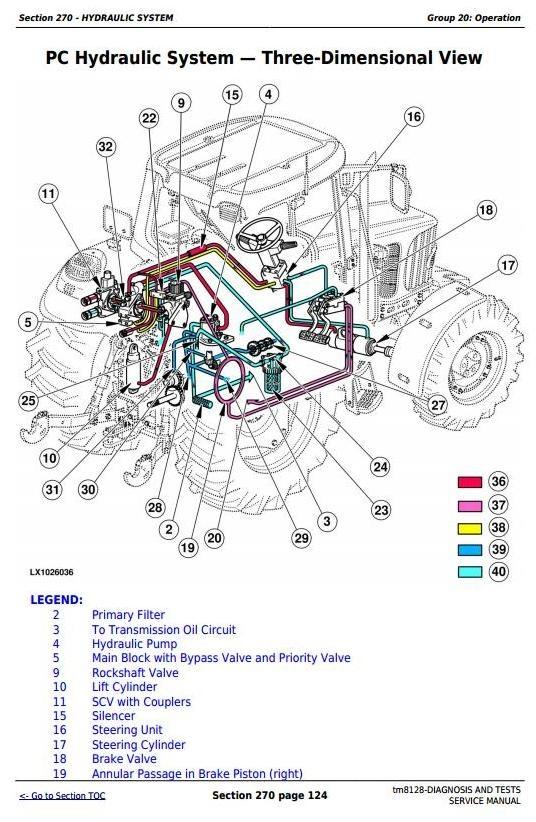 john deere 6415 6615 7515 south america tractors dia rh sellfy com John Deere 110 Garden Tractor Wiring Diagram John Deere 112 Electric Lift Wiring Diagram