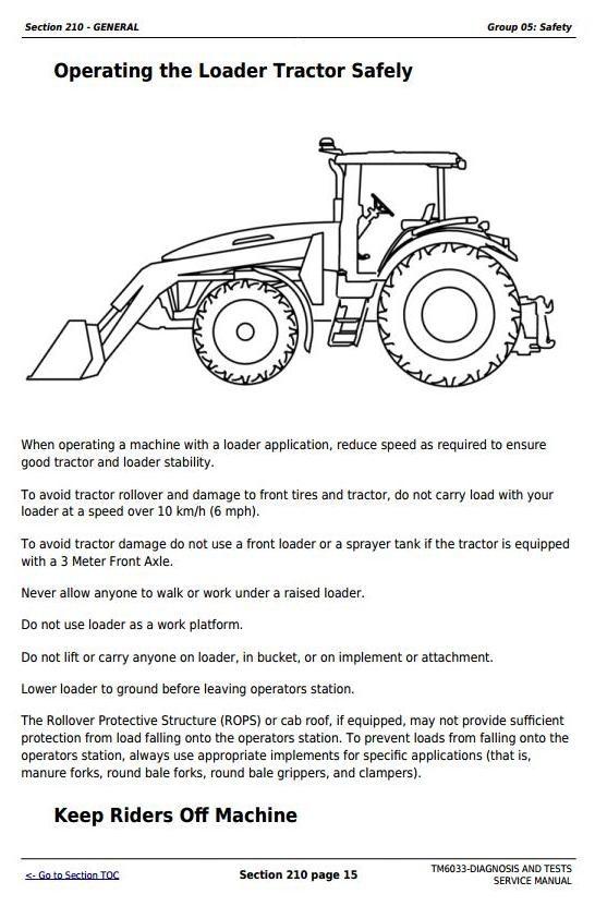 John Deere 5425 Operators Manual. John Deere 5425 5625 5725 Narrow Orchard Hc Tract Rh Sellfy Service Manual. John Deere. John Deere 5425 Specs Diagram At Scoala.co