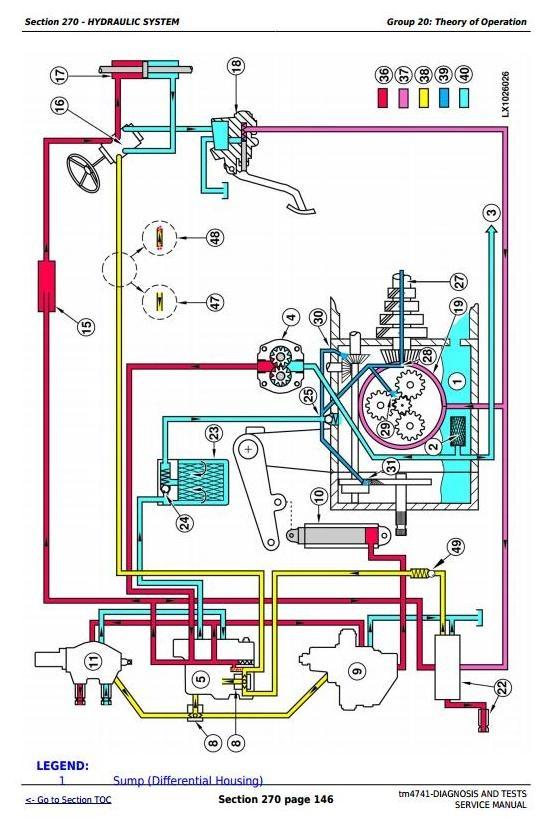 John Deere 6620 Wiring Diagram - Wiring Diagram Update on
