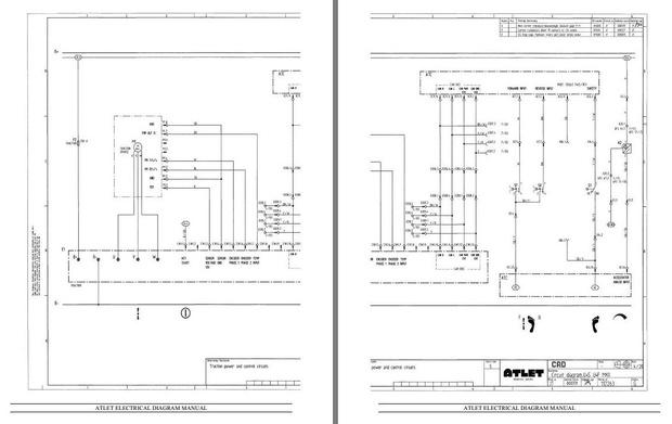 Atlet Electric Reach Truck UFS, UHS, UNN, UNS, URF, USS Electical Diagram