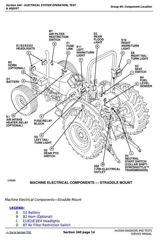 John Deere 5220 5320 5420 5520 Tractors Diagnosis And Tests Service Manual: John Deere 5320 Fuse Diagram At Goccuoi.net