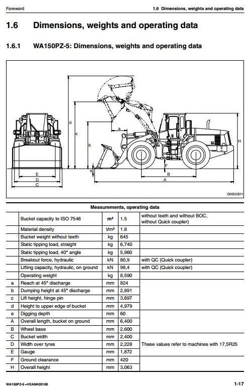 Komatsu Wheel Loader WA150PZ-5 sn: H50051 and up Operating and Maintenance Instructions